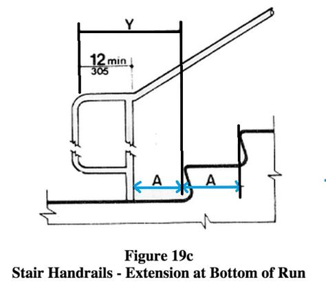 handrail code u s ada stair railing design specifications americans with disabilities act compliant stair