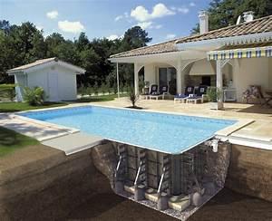 Swimmingpool im eigenen garten so gelingt der traum pool for Französischer balkon mit swimmingpool garten kosten