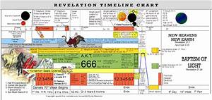 Tim Lahaye's endtimes map - Google Search   Middle East ...