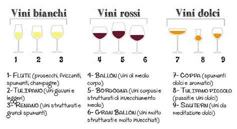 Posizione Dei Bicchieri A Tavola by Bicchieri E Calici Da Webcocktail