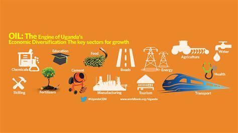 Fueling Uganda's Economic Diversification