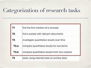Impact Analysis of OCR Quality on Research Tasks in ...