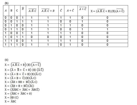 boolean expression to truth table is my answer for this truth table boolean expression