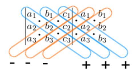 virtual maxim berechnung von determinanten einer