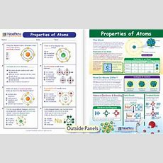 W944820 Properties Of Atoms Visual Learning Guide
