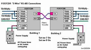 Faq  How Do I Connect Two Fiber Converters To Isolate And