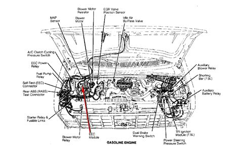 91 Ford F 350 Wiring Diagram Coil by I A 91 Ford E350 With A 460 Gas Engine That Has No