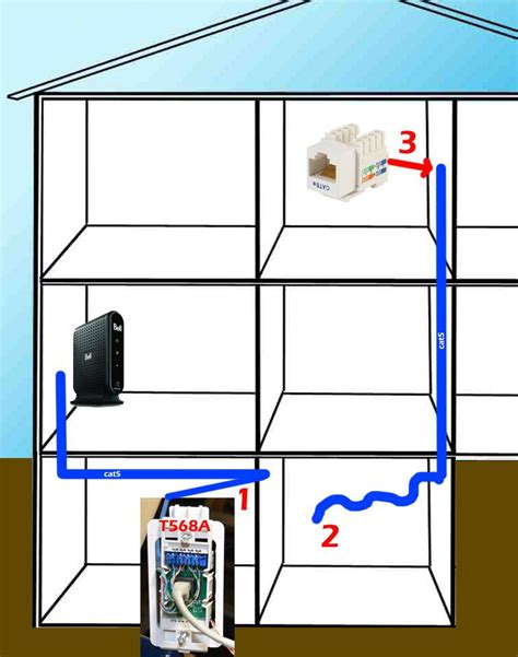 Cat 5 Home Networking Wiring Diagram by Home Network Wiring Cat5 Simple Question I Think
