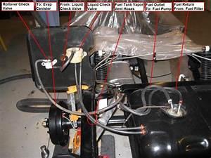Gas Tank Ventilation