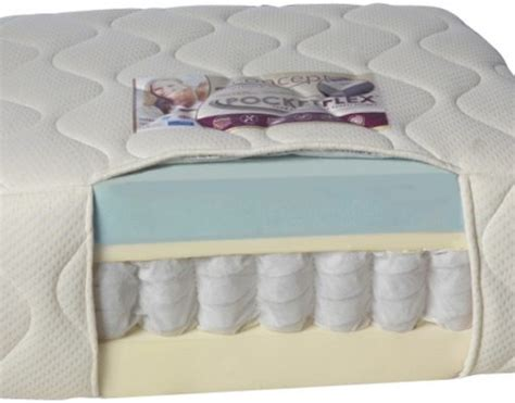 Pocket Spring & Coolblue Memory Foam Mattress