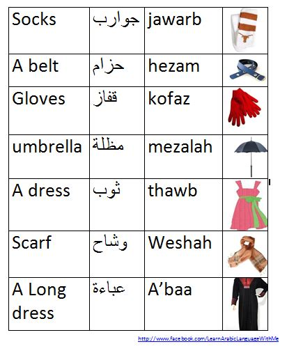 Learn Arabic For Beginners For More Arabic Learning Lessons Please Follow Us At Httpwww