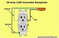 gallery wiring diagram for a 110v outlet bishcom design galerry wiring diagram for a 110v outlet