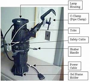 Stage Lighting Instrument