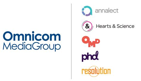 Omnicom Media Group | MediaVillage