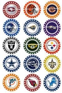 Printable NFL Logos Bottle Cap