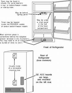 Refrigerators Parts  Frigidaire Refrigerator Repair