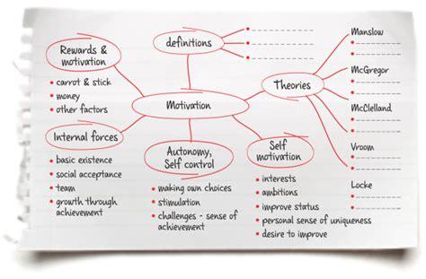My mom essay dbq 22 cold war begins essay stem cell research essay introduction stem cell research essay introduction