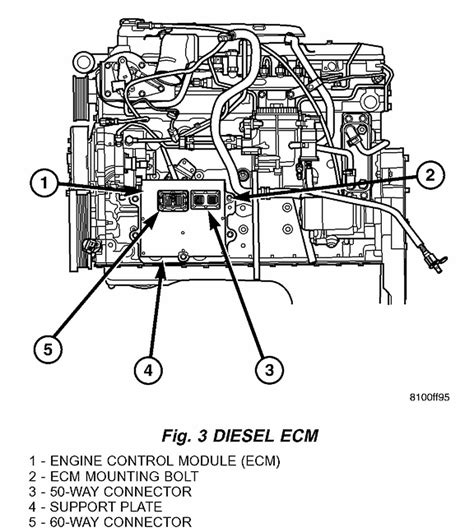 Ground Wiring Diagram 2006 Dodge Ram 2500 Diesel by 2010 2013 6 7l Ecmcustoms
