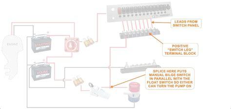 switch leg wiring diagram webtor me
