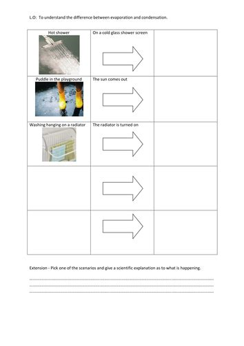 Evaporation And Condensation Worksheet By V1990  Teaching Resources Tes