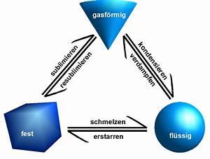 Latente Wärme Berechnen : synopsis of course engineering hydrologie i ss 2012 ~ Themetempest.com Abrechnung