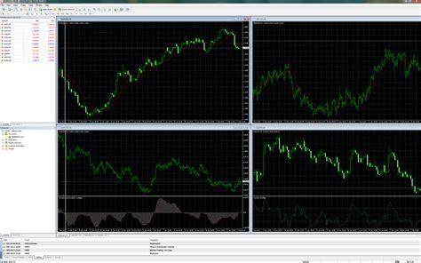 mt4 trading metatrader 4 software platform fxdd global malta