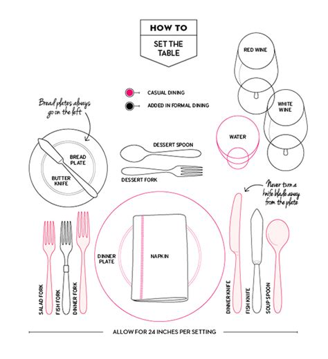 The Ultimate Holiday Table Setting Cheat Sheet Chatelaine