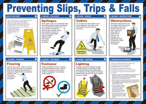 Safety Poster  Preventing Slips, Trips & Falls  [ci. Pacific Urgent Care Orange Money Transfer Us. Disability Lawyers San Antonio. Manufacturing Cost Accounting. Bone Marrow Donation Facts 800 Numbers Cheap. Bachelor Degree In Healthcare Administration Online. Top 10 Law Schools In The Us Drug Rehab Tn. Paramedic To Rn Bridge Florida. Online Timekeeping Software Pop A Lock Jobs