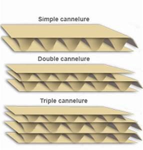 Carton Demenagement Ikea : carton ondul triple cannelure conception carte ~ Melissatoandfro.com Idées de Décoration
