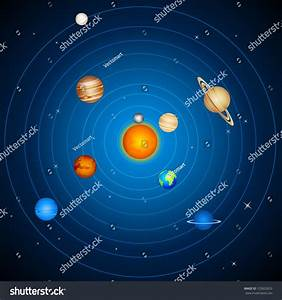 Illustration Planets Sun Moon Solar System Stock Vector ...