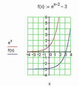 Schnittpunkt Y Achse Berechnen : ergebnisse training exponentialfunktionen i ~ Themetempest.com Abrechnung