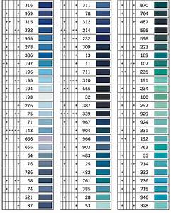 Gutermann Sew All Thread 100m Threads Of Green