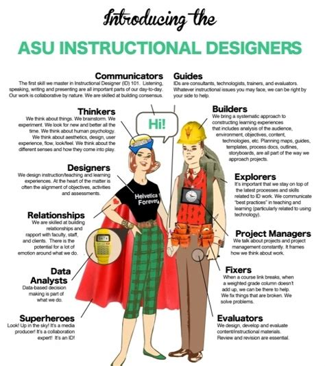 what does a graphic designer do what does an designer do infographic