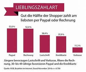 Radio 7 Zahlt Ihre Rechnung : so zahlt deutschland beim online shopping com professional ~ Themetempest.com Abrechnung