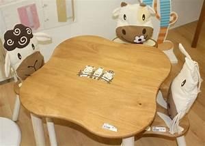 Table Et Chaise Pour Bébé : tables et chaises pour enfants z autour de bebe starjouet ~ Farleysfitness.com Idées de Décoration