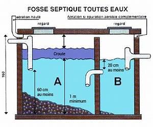 Fonctionnement Fosse Septique : vidange fosse septique la populaire ~ Premium-room.com Idées de Décoration