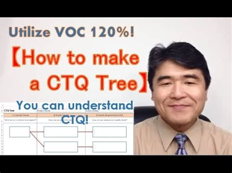 utilize voc    ctq tree excel template