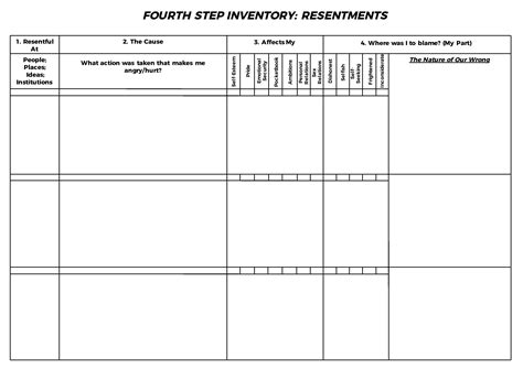 Aa 4th  Fourth Step Inventory Resentments  Aa 4th