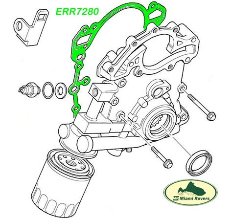Discovery Engine Diagram by Land Rover Front Engine Cover Range 95 99 Gems