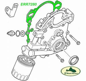 Land Rover Oil Pump Front Engine Cover Range 95