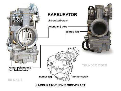 Cara Setting Karbu King by Cara Setting Karburator Sepeda Motor Ruzland S Site