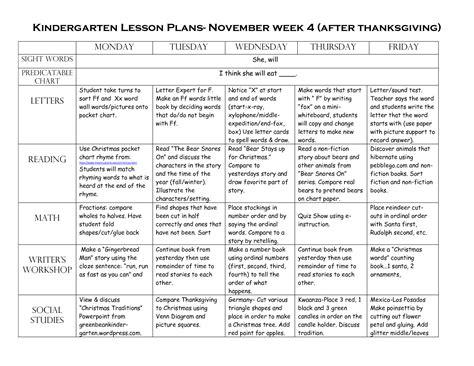 writing lesson plans for preschoolers kindergarten