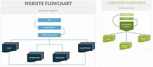 Handy Flowchart Templates For Microsoft Office