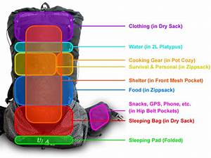 My Current Backpacking Gear List  12 2 Lb Base Weight