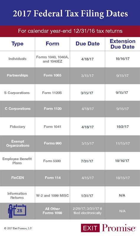 form 1065 deadline 2017 business tax filing deadlines infographic