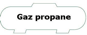 difference entre bouteille de gaz butane et propane gaz propane technique normes installations contr 244 les installation pannes gaz