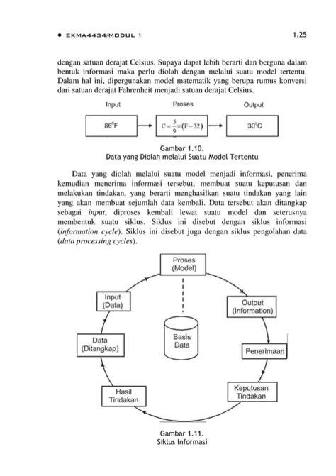 BMP EKMA4434 Sistem Informasi Manajemen