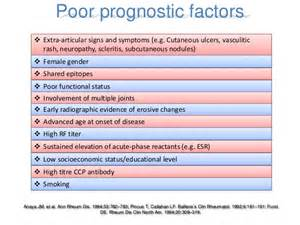Rheumatoid Arthritis Early Symptoms