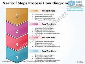 Business Power Point Templates Vertical Steps Process Flow