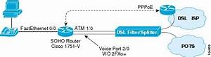 Voice And Video Enabled Ipsec Vpn  V3pn  Solution